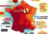 rechauffement_climatique_france