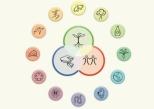 Permaculture & saint Marthien & permaculturelle - principes & conception en permaculture